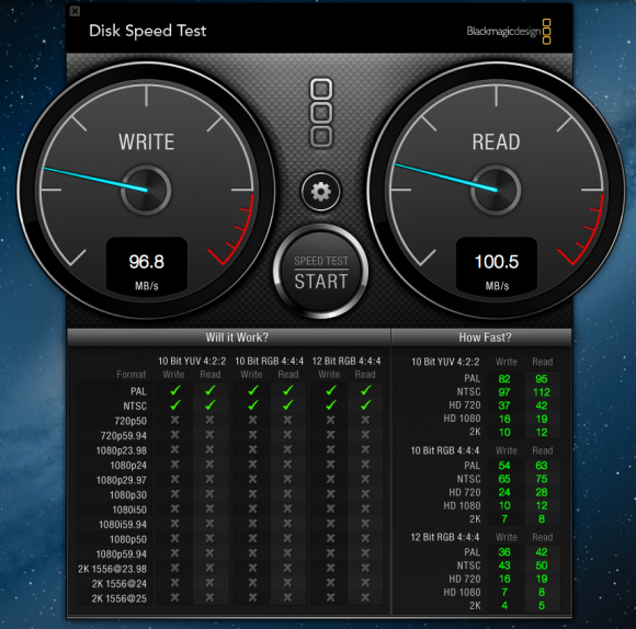 Synology Speed Test